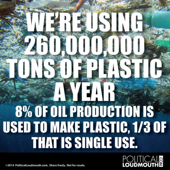 We're using 260,000,000 tons of plastic a year