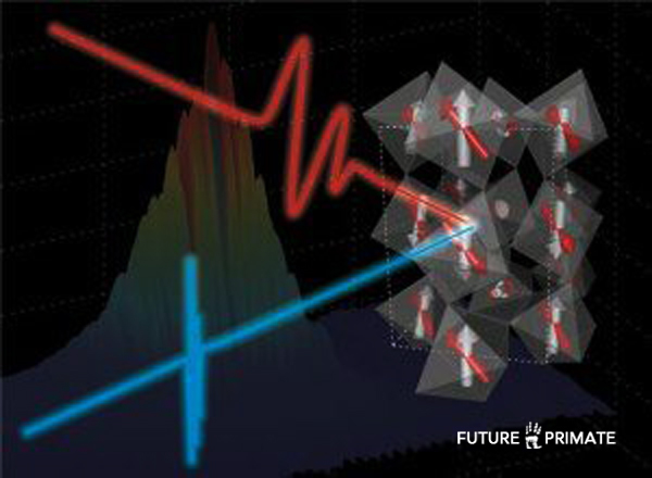 Future electronics with super-efficient hard drives: Electricity controls magnetism