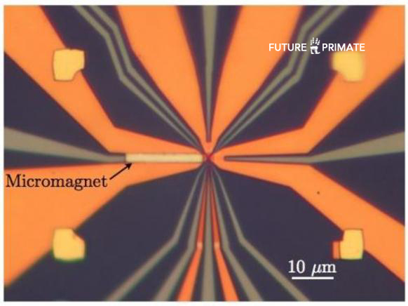 Quantum meets classical: Qubit fabricated with integrated